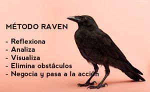 método raven