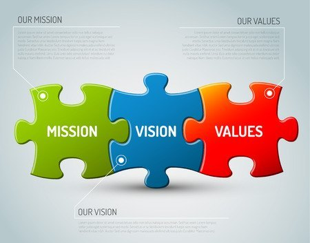 Los valores, una cuestión de fondo (Primera Parte)